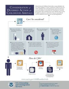 http://www.uscis.gov/USCIS/Humanitarian/Deferred%20Action%20for%20Childhood%20Arrivals/daca-consider.pdf