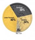 earningsChart_Revised-260x300