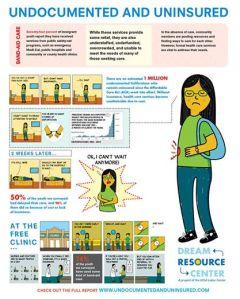 Read the full report at: http://www.undocumentedanduninsured.org/